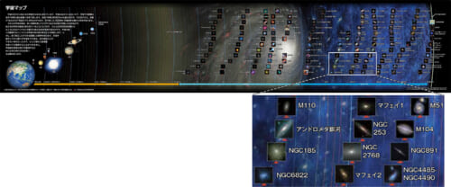 ユーキャン「宇宙の絶景」宇宙マップ